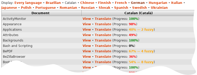 screenshot of single language table